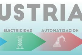historia industria 4.0
